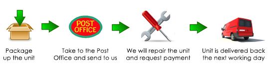 iPhone repair step by step process